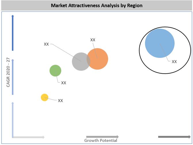 Global Carbon Fiber & Carbon Fiber Reinforced Plastic Market By Region