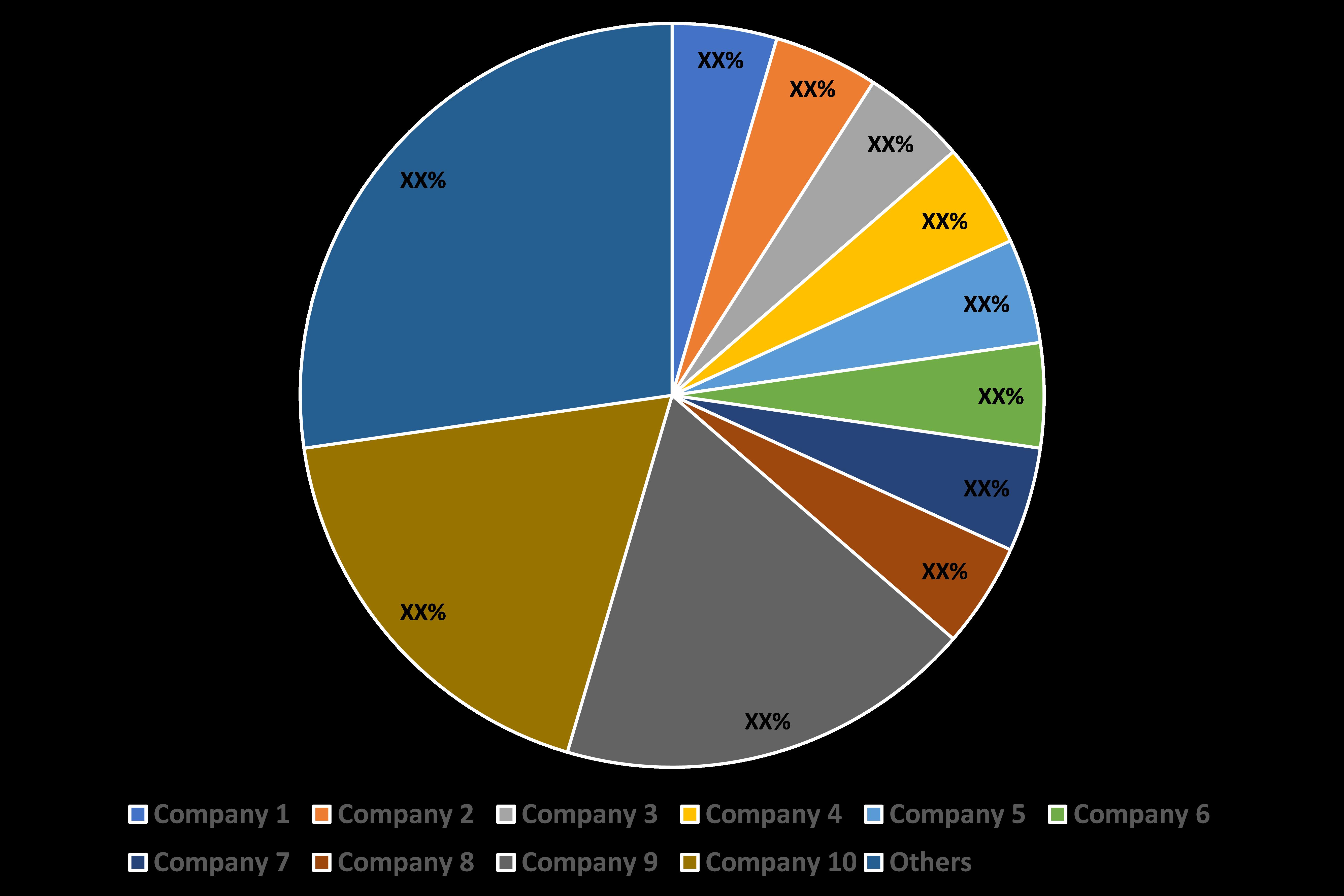 Global Friction Stir Welding Equipment Market By Manufacturers