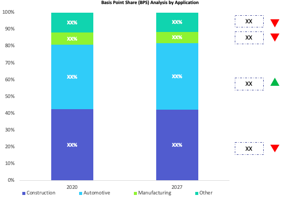 Aluminum Alloy Extrusion Profile Market BPS Analysis